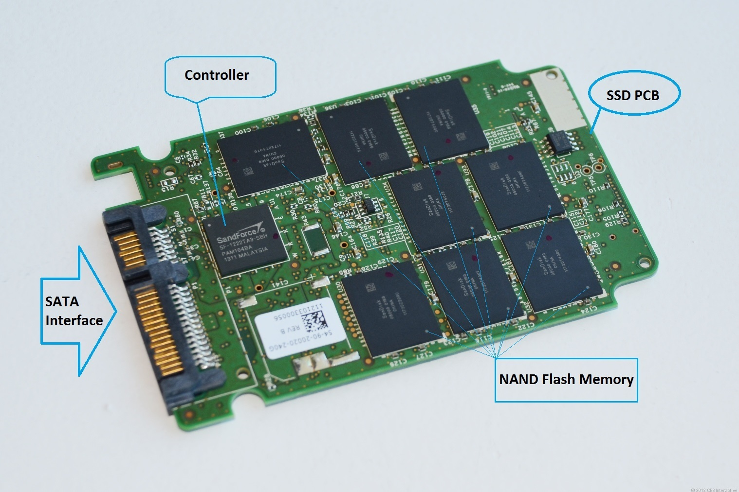 Ssd Recovery Angel Data Labeled Motherboard Diagram