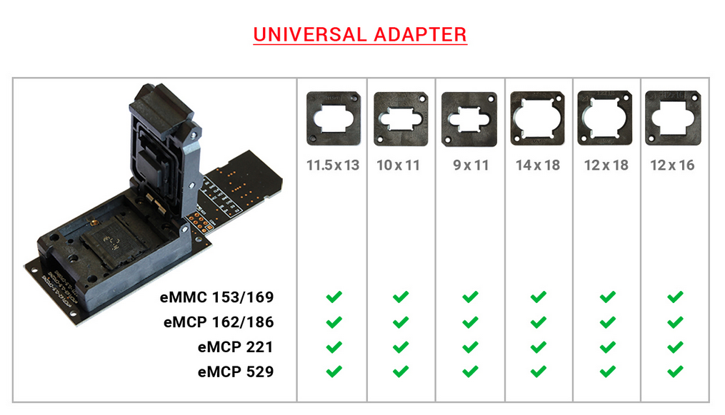 Adapter mobile datarecovery
